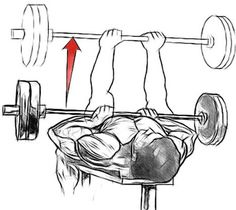 4. Close Grip Bench Press (6 x5) superset with #3