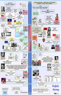 Soğuk Savaş İkinci Dünya Savaşı'nda Almanya, Japonya, ve İtalya'nın safdışı kalması, İngiltere ile Fransa'nın ise zayıflaması, Amer...