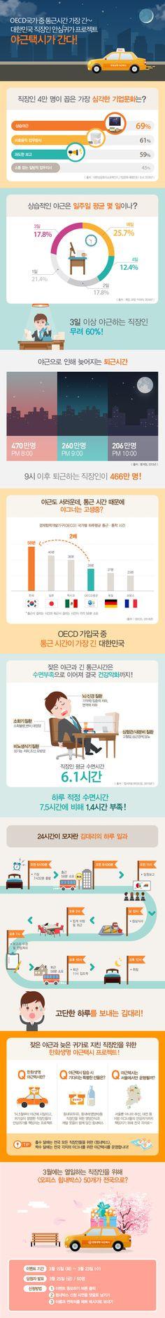 야근택시는 한화생명이 진행한 잦은 야근에 지친 직장인을 위한 이벤트로, 본 인포그래픽은 직장인의 근무시간에 대한 다양한 통계 정보와 야근택시 이벤트의 취지와 신청 방법 등의 홍보 내용을 담고 있습니다. Web Design, Graphic Design, Infographics, Korean, Infographic, Korean Language, Info Graphics, Infographic Illustrations, Visual Communication