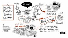 Sketchnotes of Brené Brown (VIP Session) from NBForum 2019 - Nordic Business Forum