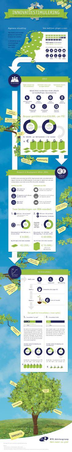 Wat zijn uw subsidiekansen in 2014? - RTE Adviesgroep