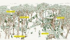 Le célèbre créateur de Treehouse Takashi Kobayashi vient de finir Kusukusu, une structure tentaculaire à Atami, Japon