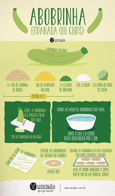 Receita ilustrada de Abobrinha empanda, que quando cortada bem fina vira um… Vegetable Recipes, Vegetarian Recipes, Healthy Recipes, Easy Cooking, Cooking Recipes, Confort Food, Menu Dieta, Meal Prep For Beginners, Portable Food