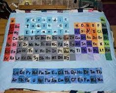 Periodic Table quilt - for the creative geek within....(maybe)