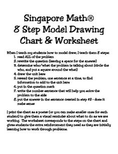 math worksheet : singapore math singapore and math on pinterest : Math Models Worksheets