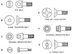 different types of fasteners Types Of Bolts, Aviation Mechanic, Steampunk Drawing, Bolt Threads, Screws And Bolts, Mechanic Tools, Tool Organization, Just Relax, Fasteners
