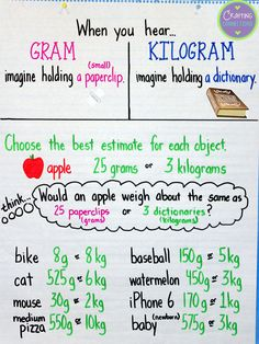 "Gram and Kilogram Anchor Chart- providing a real-life example will help your students understand what a gram and kilogram ""feels"" like. This anchor chart also includes practice questions."