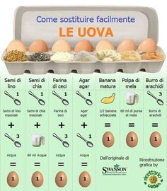 How to replace the eggs Healthy Cooking, Cooking Recipes, Tortillas Veganas, Vegetarian Recipes, Healthy Recipes, Tips & Tricks, Baking Tips, Creative Food, No Cook Meals