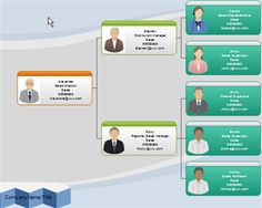 An Organizational Chart Is Also Called Organization Chart Org
