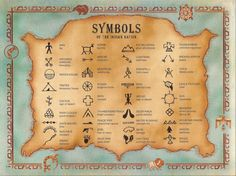 This poster of Indian symbols would be great to use with a Native American writing activity. Students could use the symbols to write a message. by caitlin Native American Cherokee, Native American Symbols, Native American Crafts, Native American History, Native American Indians, Native Americans, Cherokee Indians, Native Symbols, Indian Symbols