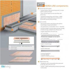 Schluter shower floor for linear drain (kerdi line)