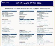 MATERIALES DE LENGUA CASTELLANA Y LITERATURA...