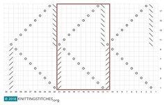 Scroll Lace Knitting Stitch. Best Knit Lace Chart