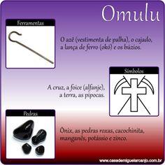 Infográfico_Omulu_Ferramentas-Simbolos-Pedras