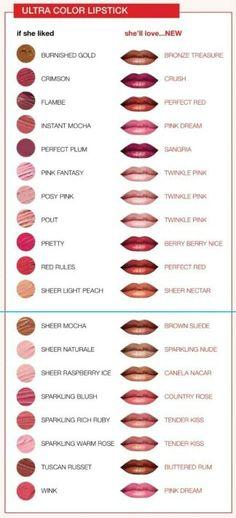 Avon lipstick comparison