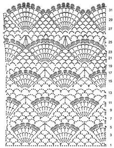 Stylish Easy Crochet: Lace Capelet - Cochet Lace - Women Cape For Evening 123 Easy Crochet for beginners - crochet patterns / diagrams of crochet Bags Hats Scarves Shawls Sweaters I be this would be a beautiful shawl/stole. Motif Bikini Crochet, Crochet Motifs, Crochet Diagram, Crochet Stitches Patterns, Crochet Poncho, Crochet Chart, Crochet Designs, Crochet Doilies, Crochet Lace