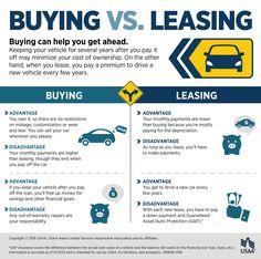 lease vs buy car calculator pinterest calculator and cars