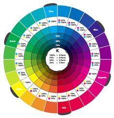 Color Wheel Discovering The Design World Colour Wheel Cmyk - Social Sharing Colour Schemes, Color Combos, Colour Wheel Combinations, Paint Color Wheel, Rgb Color Wheel, Color Mixing Chart, Colour Mixing Wheel, Cmyk Color Chart, Color Schemes