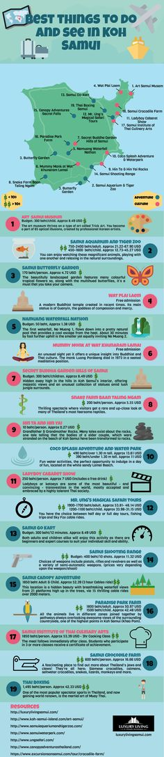 Either you are going to Koh Samui for the first time or you have been before this infographic includes 19 suggested activities you can do while you are there, suitable for both families with kids or couples. #infographics #travel