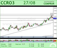 CCR SA - CCRO3 - 27/08/2012 #CCRO3 #analises #bovespa