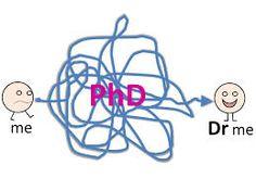 Finishing a PhD