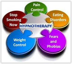 Hypnotherapy has proven efficient for controlling depression, panic attacks and other behavioral diseases including helping quit smoking faster. It helps patients to overcome health ailments and lead a happier, healthier and happy life.  To Know More visit: https://wellthlink.com/services/hypnotherapy-services