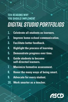 Digital Portfolios in the Classroom is a guide to help teachers sort through, capture, and make sense of the messiness associated with assessment Student Portfolios, Formative Assessment, English Language Arts, Portfolio Website, Student Work, Leadership, Communication, Homeschool, Classroom
