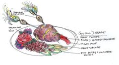 Feeding Hannibal: The food designer from the TV show explains the food choices/design for the show. Includes recipes. Not for the squeamish!