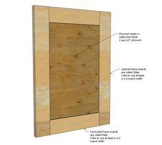 Ana White Easy Frame And Panel Doors Diy Projects pertaining to sizing 992 X 895 Is Plywood Good For Cabinet Doors - Selecting kitchen cupboard doors can