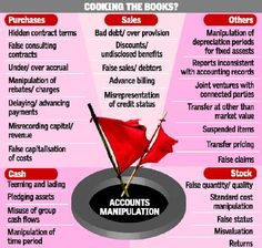 To catch an accounting fraud:- Organisations are under pressure to produce growth and returns for shareholders. This environment may prove fertile for financial manipulation, calling for extra vigilance.
