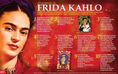 Infografía: 10 memorias de #FridaKahlo