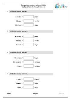 Metric Unit conversion & US Standard conversion Chart