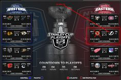 GO BOLTS! Eastern Conference, Tampa Bay, Nhl, Business