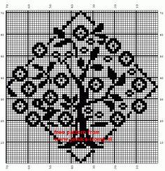 269 Beste Afbeeldingen Van Filet Haakpatronen Filet Crochet