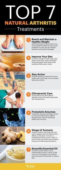 Effective All-Natural Treatments for Arthritis - Dr. Axe