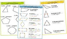 propriétés géométriques figures planes