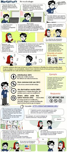 Comic que explica las licencias Creative Commons