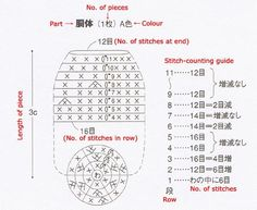 Guía para leer diagramas japoneses http://weloveamigurumi.livejournal.com/434126.html
