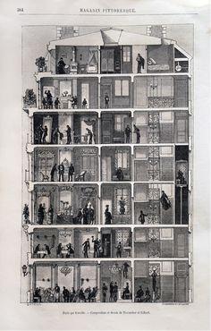 """L'immeuble de Paris au XIXe siècle """"Le Magasin Pittoresque,"""" 1883"""
