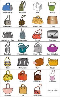 Insanely Helpful Style Charts Every Woman Needs Right Now Check out this visual glossary of bag styles.Check out this visual glossary of bag styles. Fashion Terminology, Fashion Terms, Fashion Websites, Look Fashion, Fashion Bags, Fashion Accessories, Fashion Dresses, Fashion Ideas, Fashion Guide