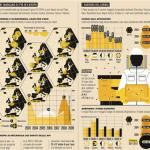 The Transformer: Principles of Making Isotype Charts    Story of Otto and Marie Neurath, Isotype pioneers