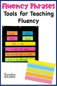 Tips for Fluency phrases and fluency passages for reading practice, guided reading small groups, reading interventions and special education. Tips and tools for strategies and activities that improve fluency including anchor charts and games.  #firstgrade #secondgrade #thirdgrade #conversationsinliteracy #phonics #fluency #comprehension #classroom #elementary #fluencystrategies #anchorcharts #readinginterventions #guidedreading #sightwords 1st grade, 2nd grade, 3rd grade