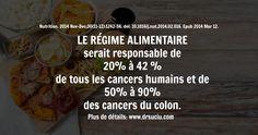 L'Alimentation et le cancer
