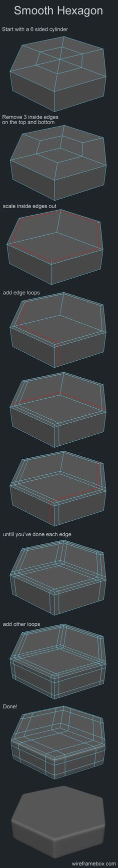 Smooth Hexagon Modeling