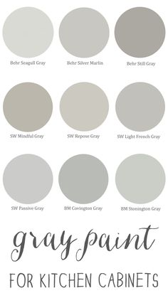 Gray Paint for Kitchen Cabinets {Help Me Decide!} – Stacy Risenmay Gray Paint for Kitchen Cabinets {Help Me Decide! Grey Kitchen Cabinets, Kitchen Cabinet Colors, Painting Kitchen Cabinets, Kitchen Redo, Kitchen Ideas, Farmhouse Cabinets, Kitchen Themes, Gray Kitchen Paint, Kitchen Designs