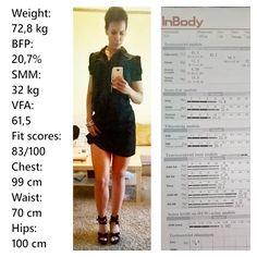 #inbody #fitmom #curvyfit www.holisztikusfitnesz.hu