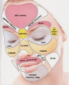 Objawy chorób wypisane na twarzy. | PSYCHOLOGIA WYGLĄDU