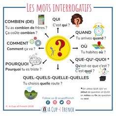 Les mots interrogatifs Do you know how to ask a question in French? Here's a short explanation about how to use the different interrogative words in French. French Language Lessons, French Language Learning, Learn A New Language, French Lessons, Spanish Lessons, Spanish Language, Learning Spanish, Spanish Activities, Learning Italian