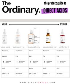 Direct Acids are effective at removing dead skin cells and revealing brighter, smoother skin over time. Milder acids are more suitable for people with sensitive skin. This post will explain all the different acids in The Ordinary so you can purchase the best option for your needs. Skin Care Routine Steps, Skin Routine, The Ordinary Skincare Guide, The Ordinary Products Explained, Best Acne Products, Lush Products, Beauty Products, Skin Tips, Skin Secrets