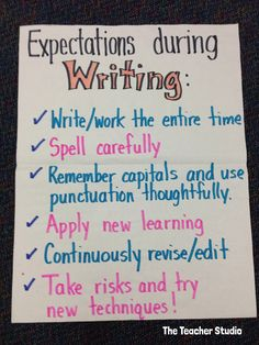 What messages do we send our students as writers? Check out my reflections on a lesson from last year--and what I'm going to do about it this year!